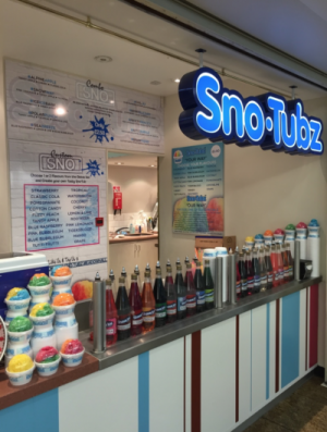 UK and European Shave Ice opportunities…